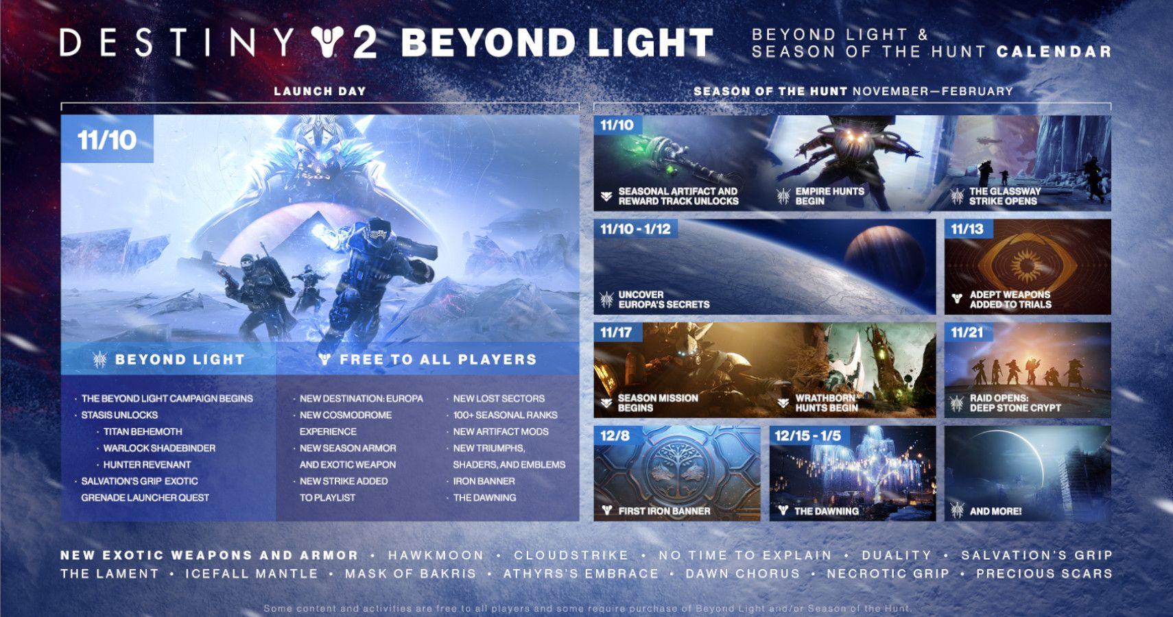 Destiny 2  Beyond Light Calendar Reveals New Activities In